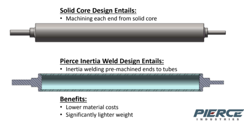 solid core design vs pierce inertia weld